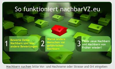 nachbarvz_grafik