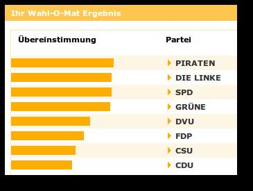 Wahl_O_Mat_eurowahl2009